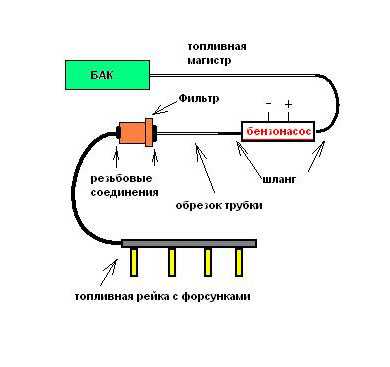 Переделки подачи топлива 5A-FE